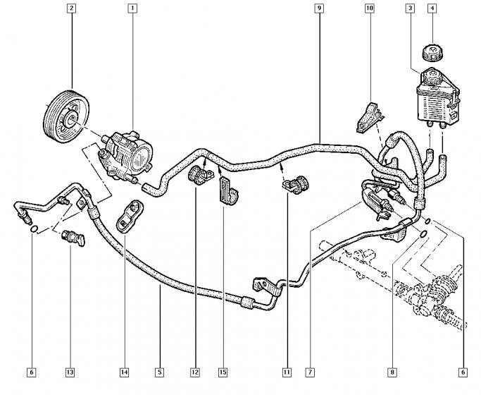 Bosch Courroie 5 L g12 rollensatz Wapu Clio Kangoo Megane Laguna Duster 1.4 1.6